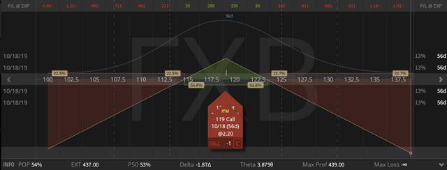 12. New FXB October Straddle - credit $4.30 - profit target $1 - closing price $3.39 - 23.08.2019 .png