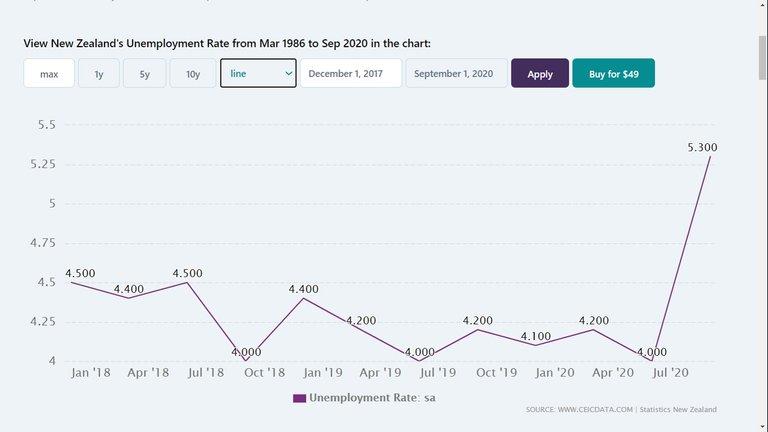 NZ_unemployment.jpg