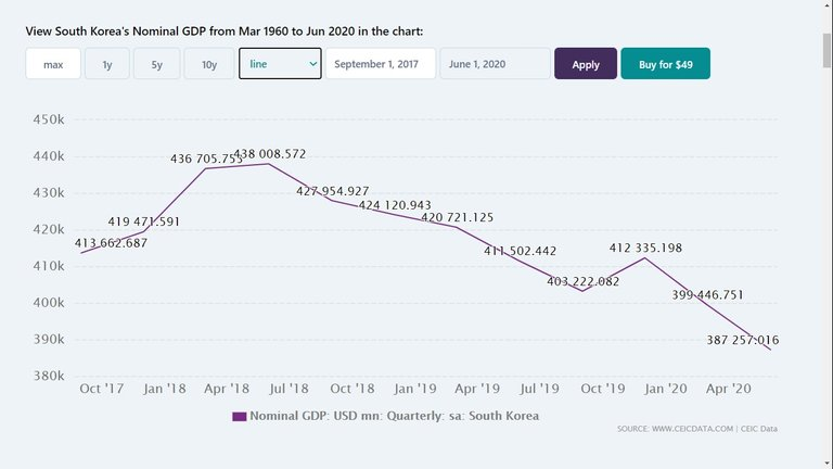 South_Korea_GDP.jpg