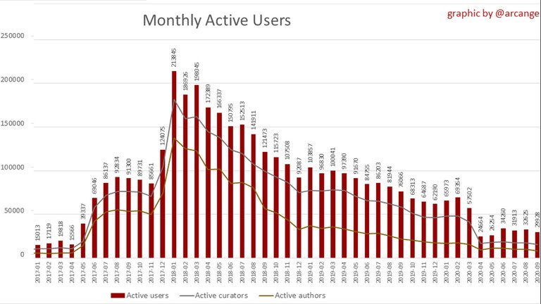 arc_month_Users.jpg
