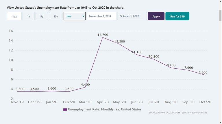 US_unemployment.jpg