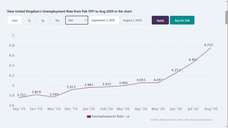 UK_unemployment.jpg