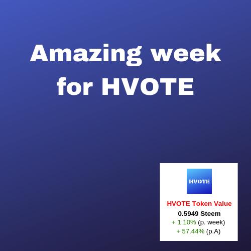 HVOTE 15_10_19.png