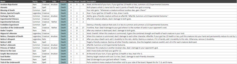 TotG  Death cards.png