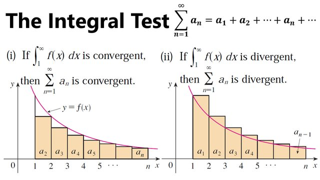 The Integral Test and Estimates of Sums.jpeg