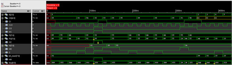 Figure 14. Waveform in simvision for ALU.png
