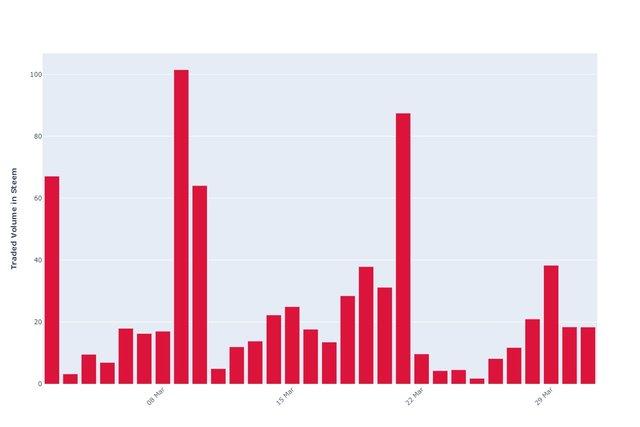 BEER_chart.jpeg