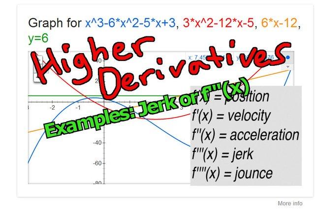 Higher Derivatives Examples Jerk.jpeg
