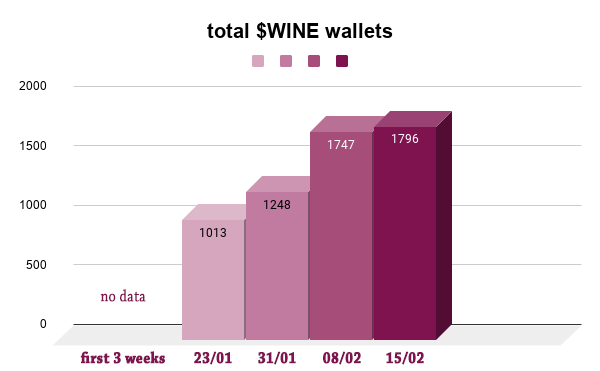 total WINE wallets  edit.png