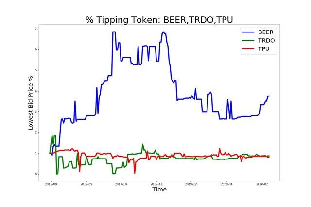 200207_tipping_beer_trdo_tpu.jpg
