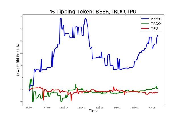 200311_tipping_beer_trdo_tpu.jpg