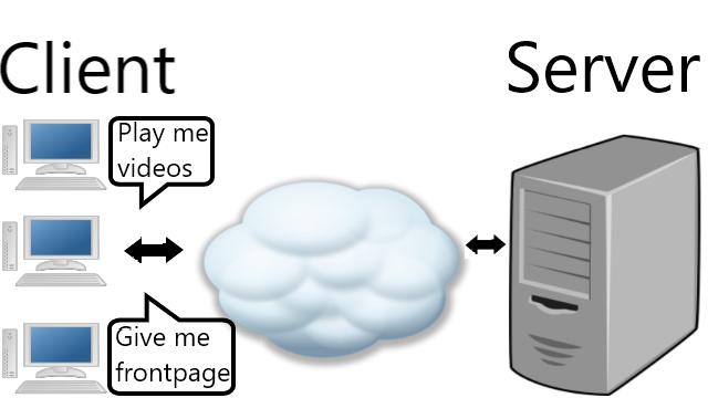 1.client-server.png