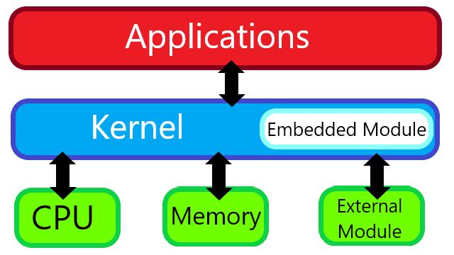 1.kernel-module.png