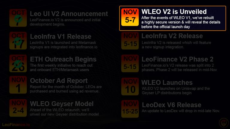 WLEO 2 Model.png