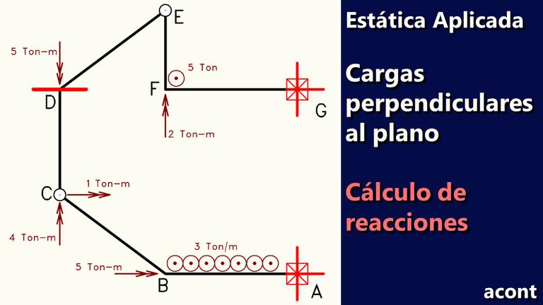 Estática Aplicada. Cargas perpendiculares al plano cálculo de reacciones.png