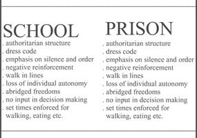 29ce3d15586dfcb77034756fc09e_are_schools_becoming_more_like_prisons.jpg