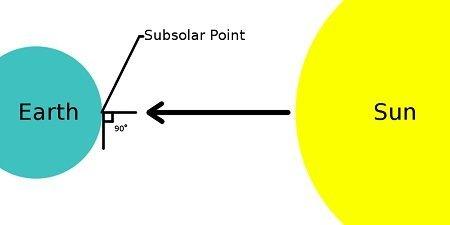 Subsolar point Caelus5 4.0.jpg