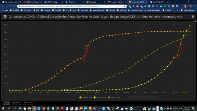 Corona graph 2020-03-16.JPG