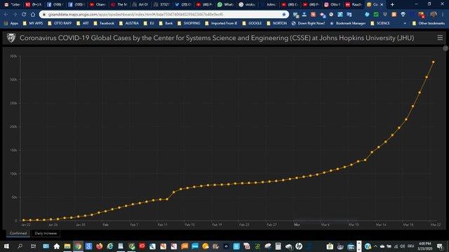CORONA graph 2020-03-23.JPG