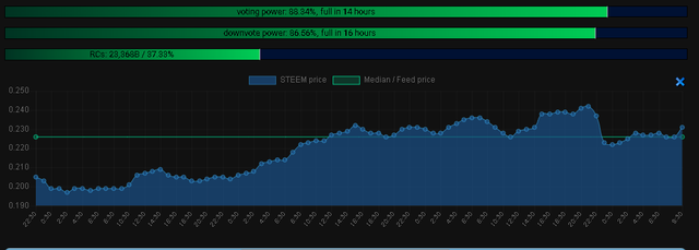 2020-02-13 21_44_43-Steem Now.png