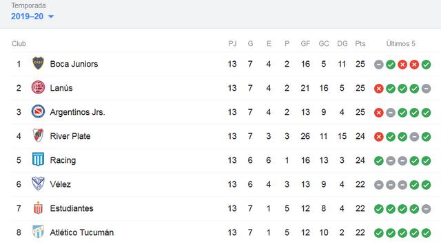 tabla-posiciones-primeros-puestos.png