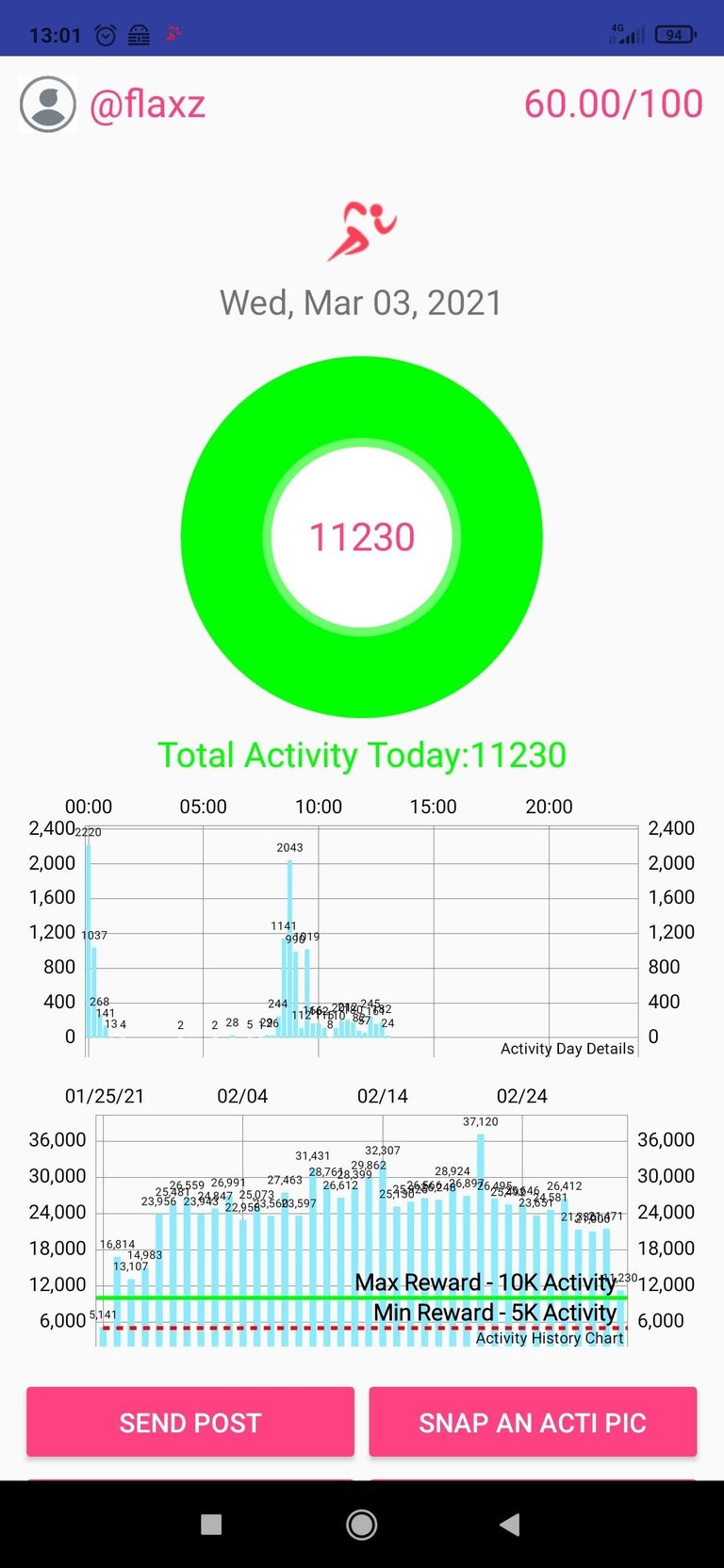 Screenshot_2021-03-03-13-01-37-737_io.actifit.fitnesstracker.actifitfitnesstracker.jpg