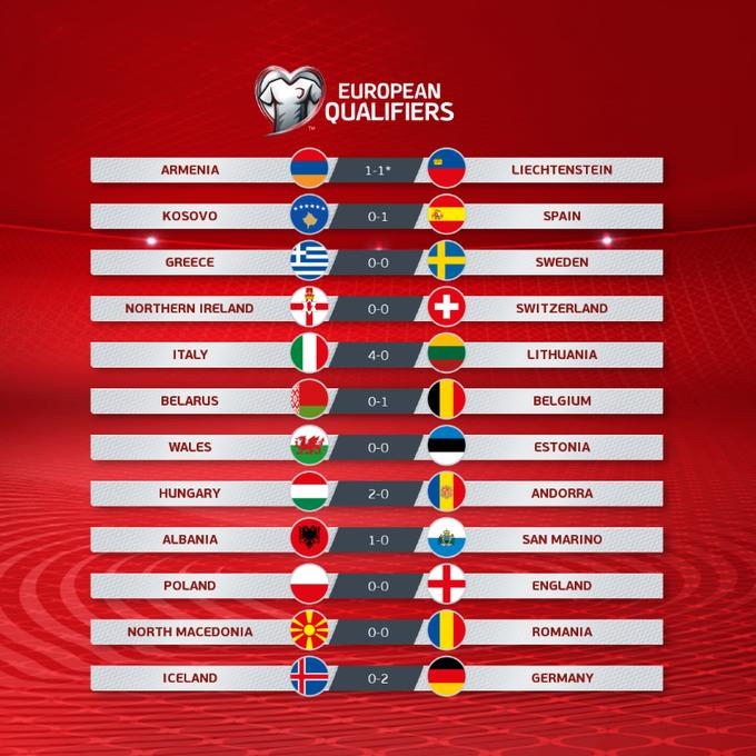 53.-Qatar-Eliminatorias-europeas-Qatar2022-08092021-resultados.png