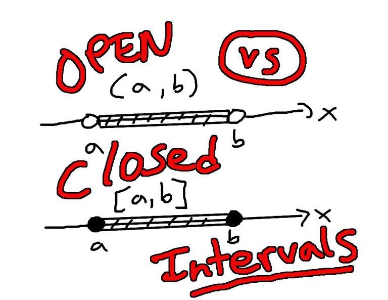 Types of Intervals Closed vs Open.jpg