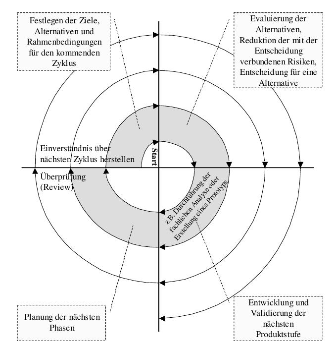spiralmodell.png