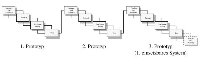 prototyp_evo.png