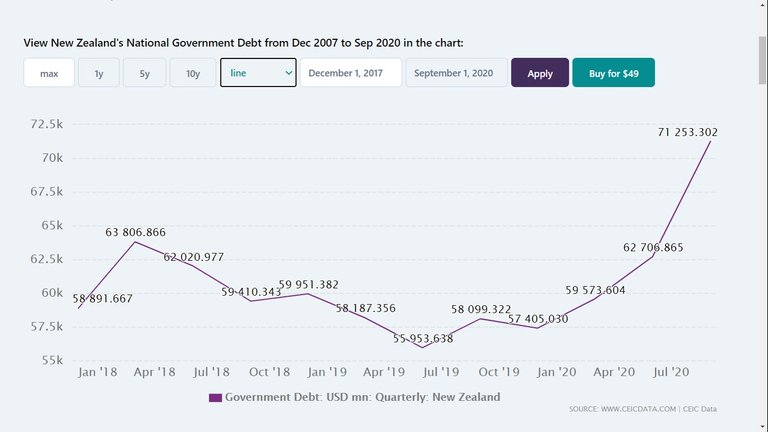 NZ_DEBT.jpg