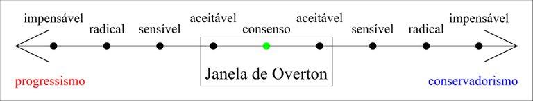 overton.jpg