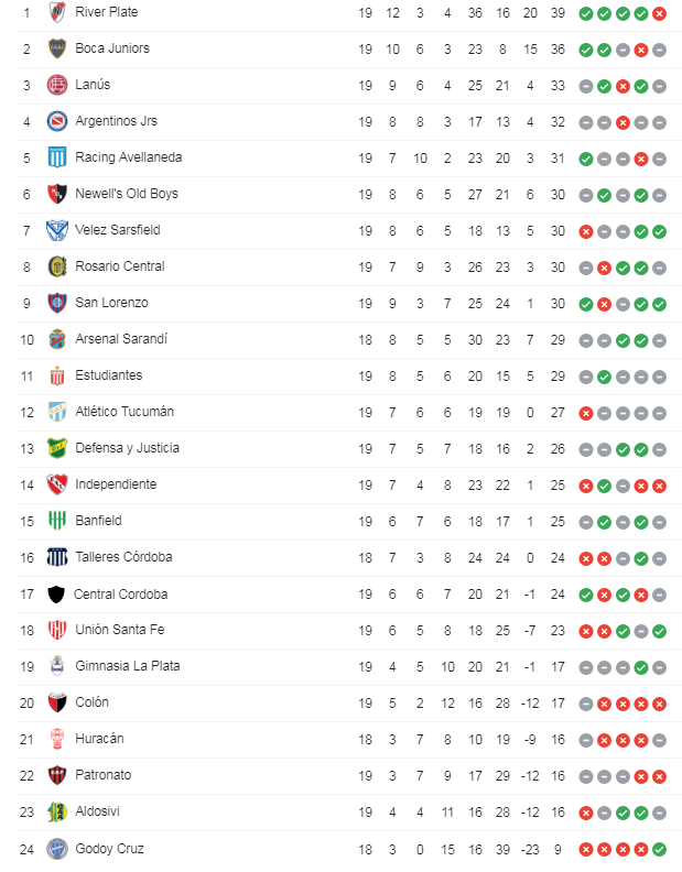 23.-Superliga-tabla-de-posiciones-jornada-19.png