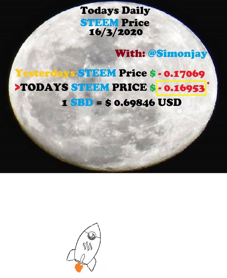 Steem Daily Price MoonTemplate16032020.jpg