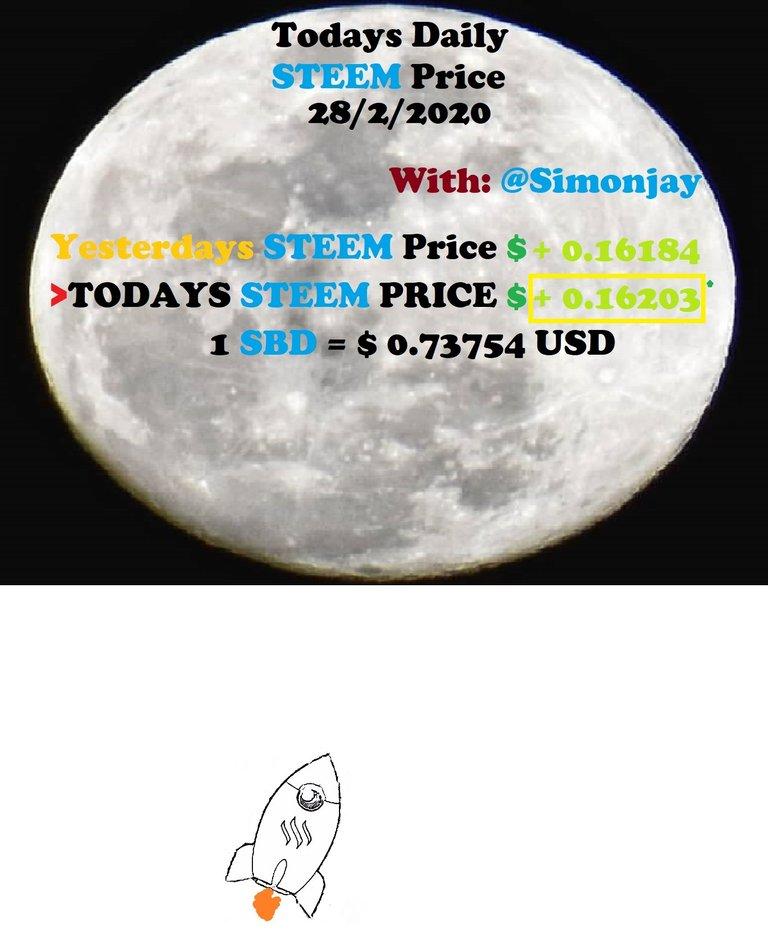 Steem Daily Price MoonTemplate28022020.jpg