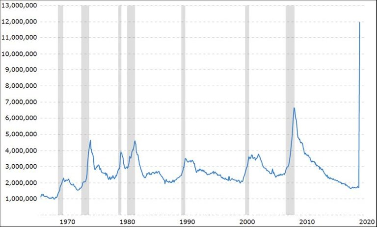 0013 chart 1 Continued jobless claims crisis inflation2.jpg