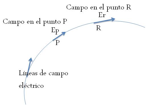 lineas de campo.png
