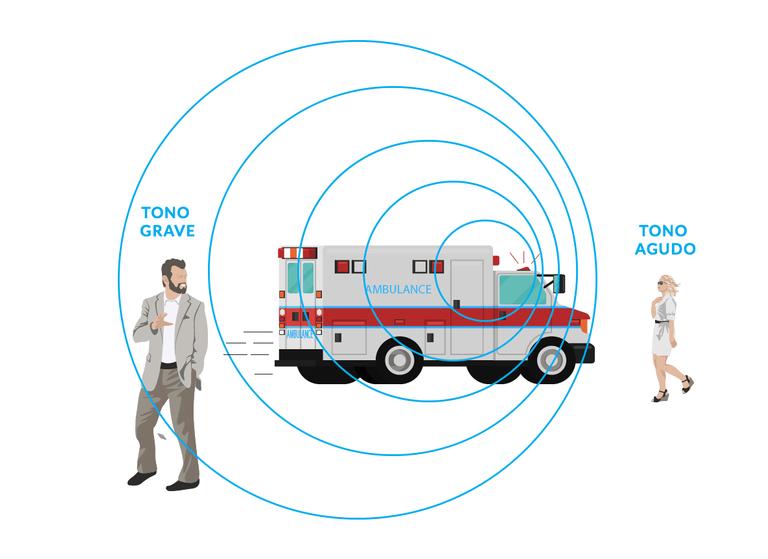 efecto-doppler-ambulancia.png