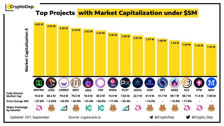 top small marketcap.jpg