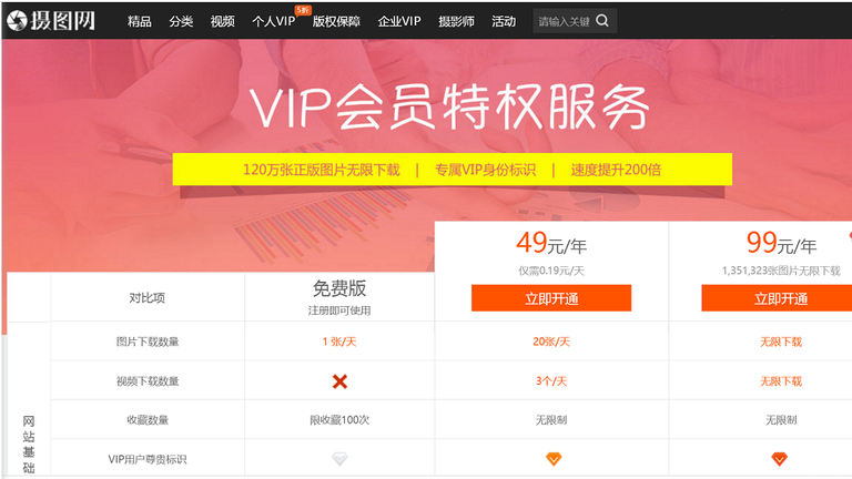 摄图网VIP价格.png
