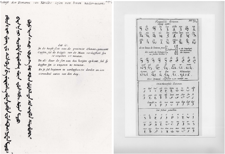 Left: Writing of the Tartars of Niuche (Manchuria), to be read from top to bottom. Right: Tangut letters. Slightly different Crimean Tartar letters Crimean Tartar numbers. (Source: Book by Nicolaas Witsen - Noord en Oost Tartarye)