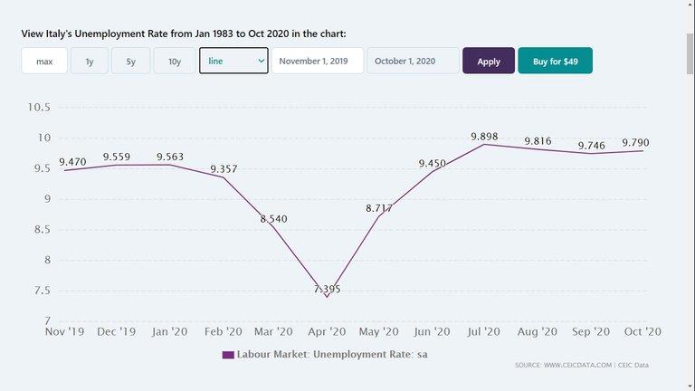 ITALY_unemployment.jpg