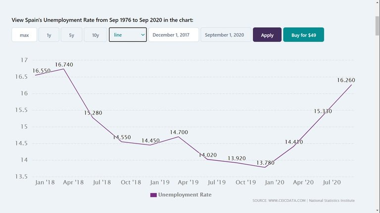 SPAIN_unemployment.jpg