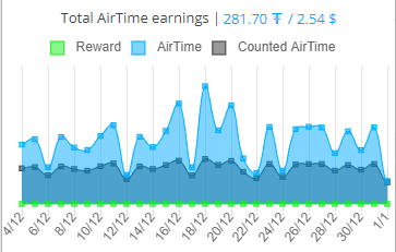 airtime.PNG