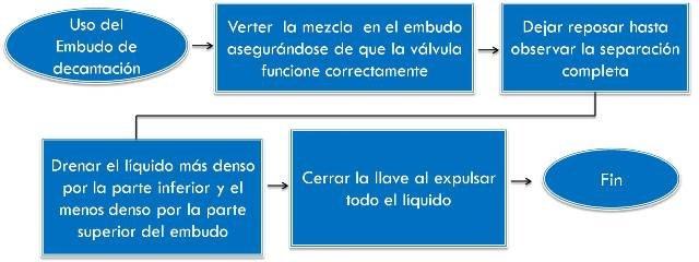 diagrama.jpg