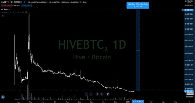hivebtc1.png
