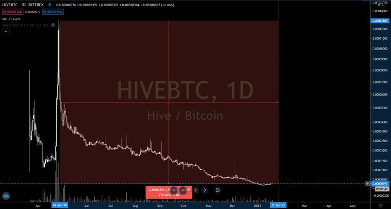 hivebtc2.png