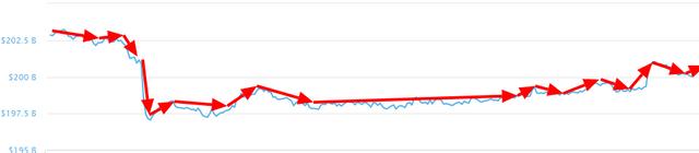 Graph 021219.png