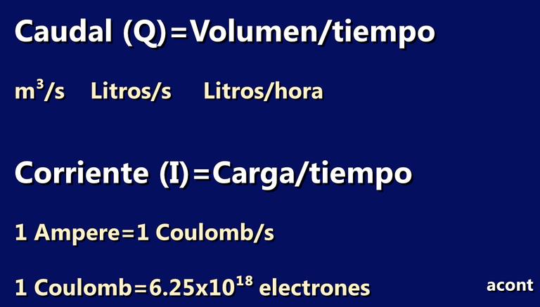 Analogia hidráulica electricidad.png