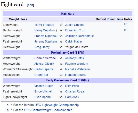 20200505 UFC 249  Wikipedia.png